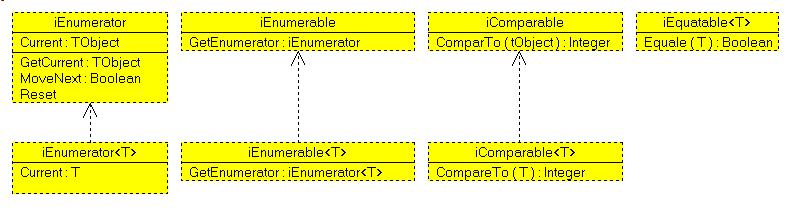 02_enumerator