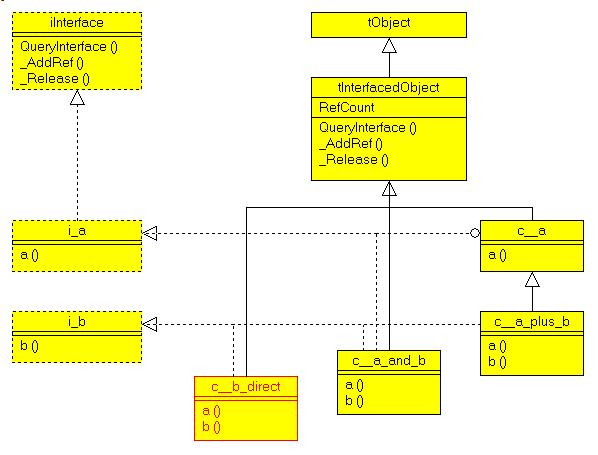 interface_inheritance_detail