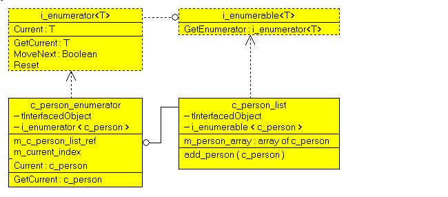 enumerator_enumerator