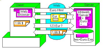 cgi_standalone_intraweb